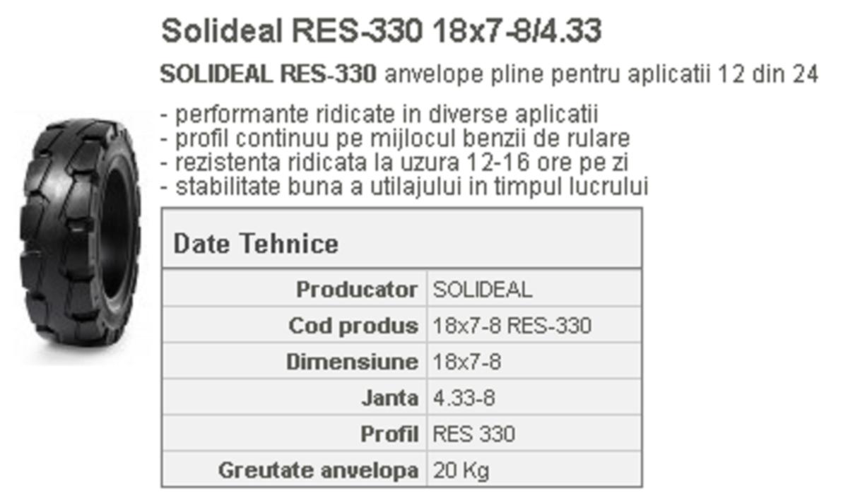 Anvelopa plina res-330 18x7-8/4.33 quick