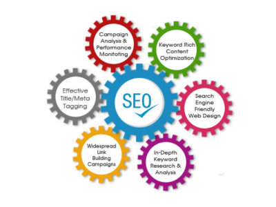 Optimizare seo audit gratuit publicitate in google